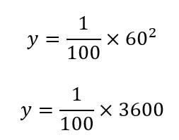 二次関数14